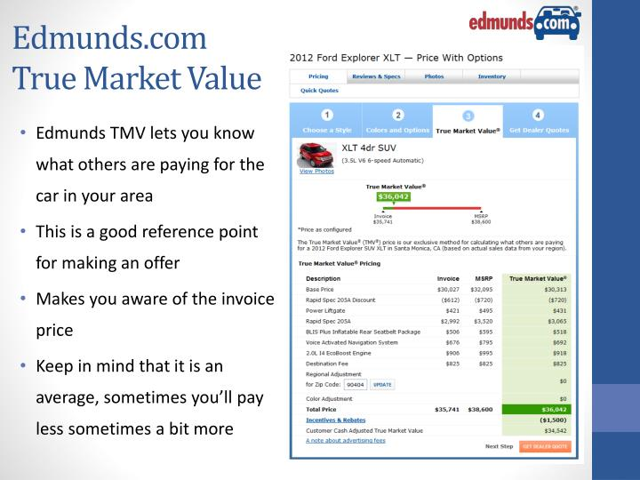 Edmunds True Value Market Car Reviews - Edmunds new car invoice price