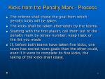 kicks from the penalty mark process