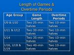 length of games overtime periods