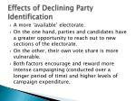effects of declining party identification2