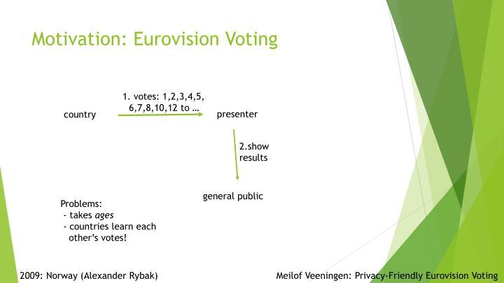 Motivation eurovision voting