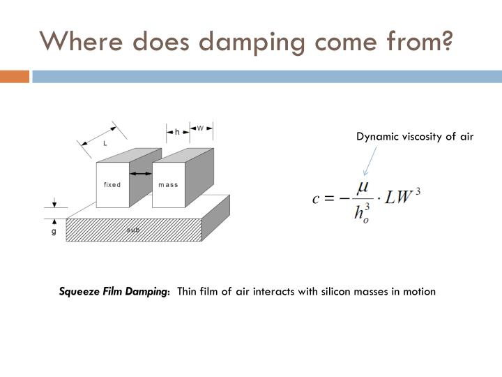 Where does damping come from?