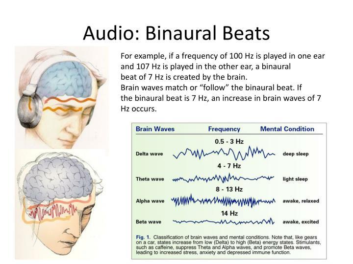 Audio: Binaural Beats