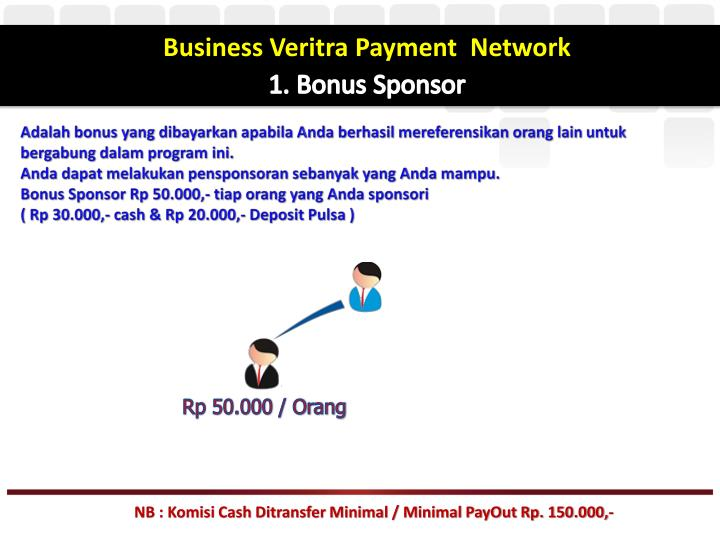 Business Veritra Payment  Network