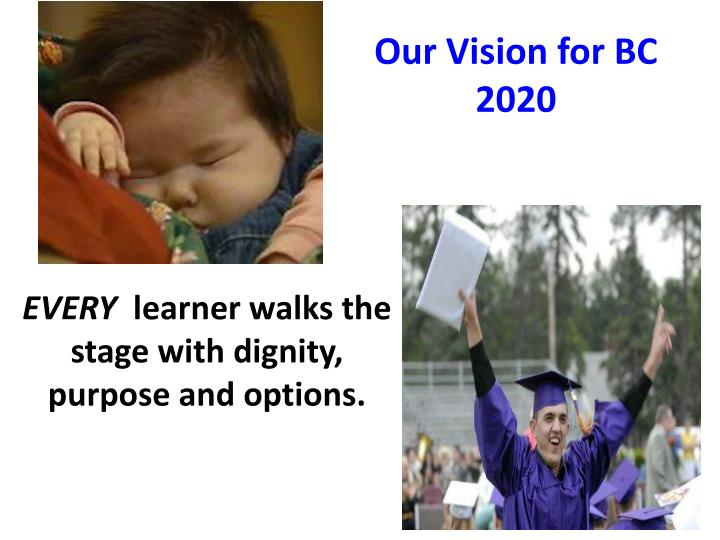 Our Vision for BC