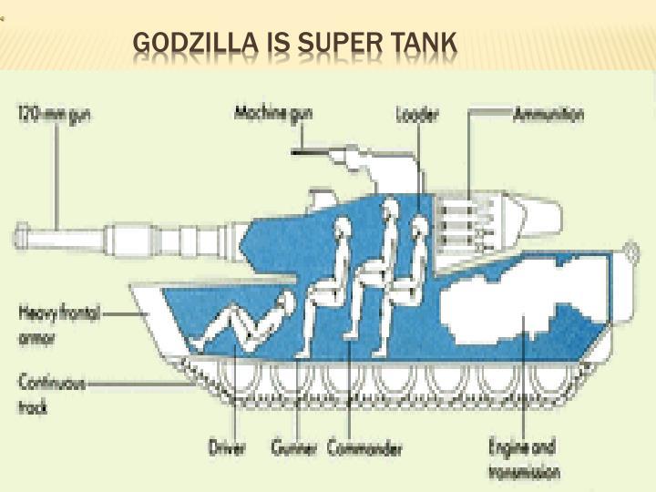 Godzilla is super tank