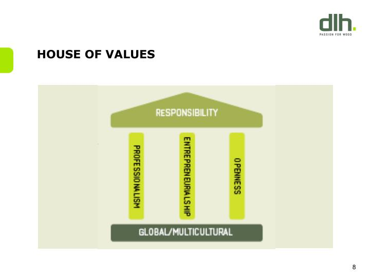 HOUSE OF VALUES