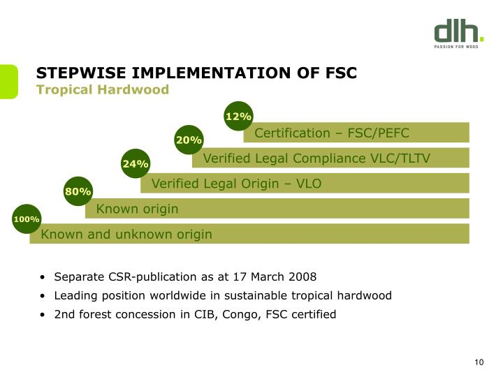 STEPWISE IMPLEMENTATION OF FSC