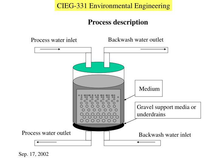 Backwash water outlet