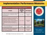 implementation performance measures