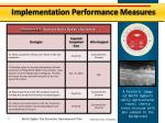 implementation performance measures1