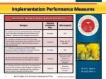 implementation performance measures8