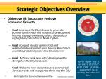 strategic objectives overview2