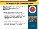 strategic objectives overview4