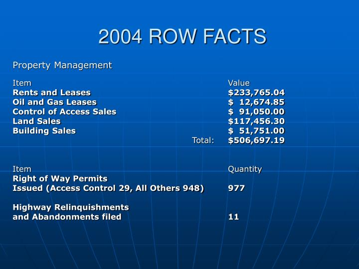 2004 row facts1