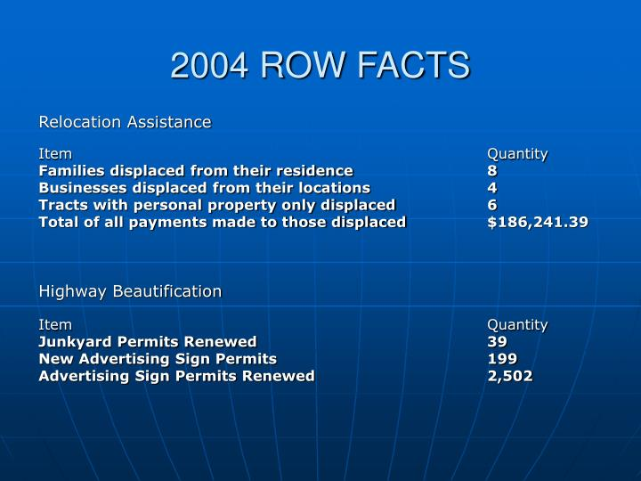 2004 ROW FACTS