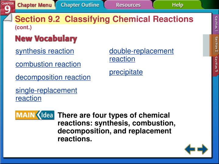 Section 9.2  Classifying Chemical Reactions