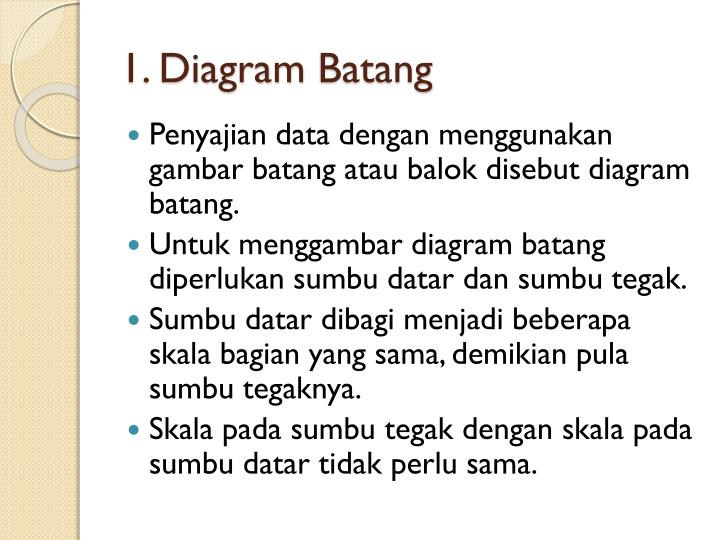 Ppt penyajian data powerpoint presentation id1847392 1 diagram batang ng ccuart Choice Image