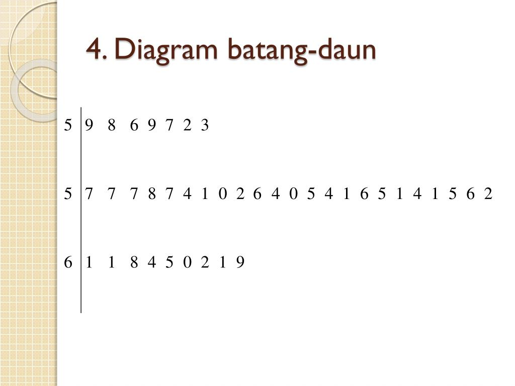 Diagram Batang Daun Schematics Online