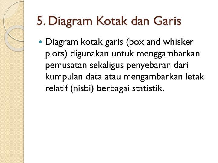 Ppt penyajian data powerpoint presentation id1847392 5 diagram kotak dan garis 5 diagram kotakdangaris ccuart Images