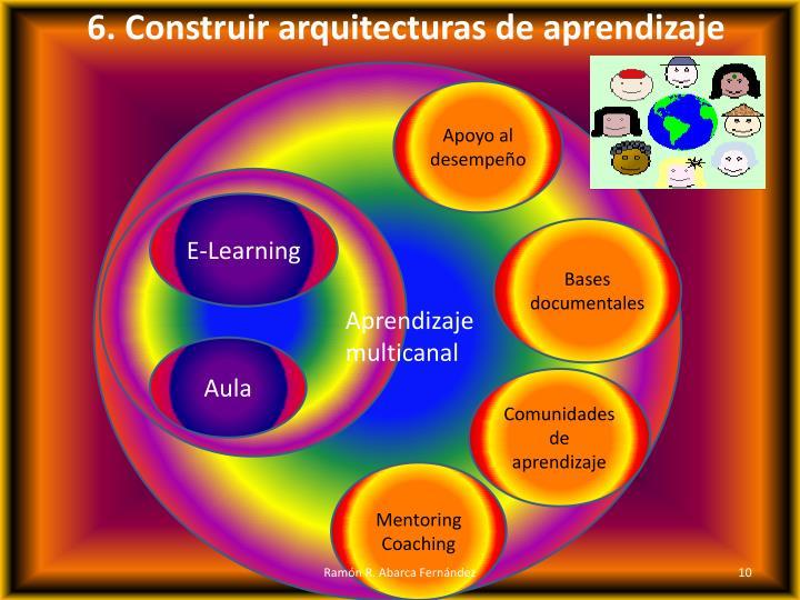 6. Construir arquitecturas de aprendizaje