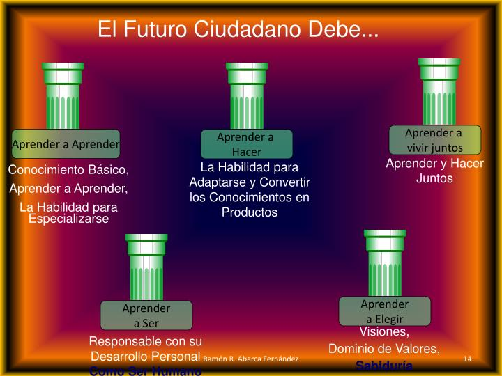 El Futuro Ciudadano Debe...