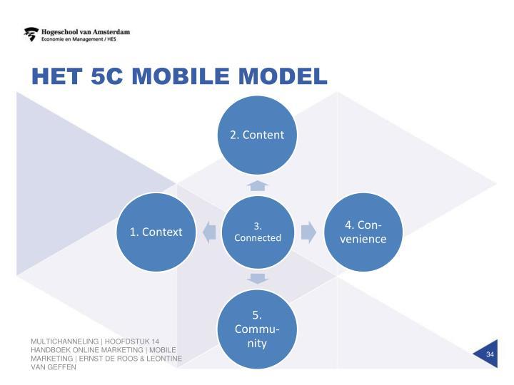 het 5c mobile model