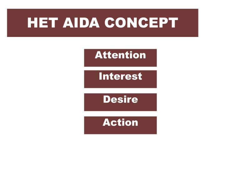 HET AIDA CONCEPT