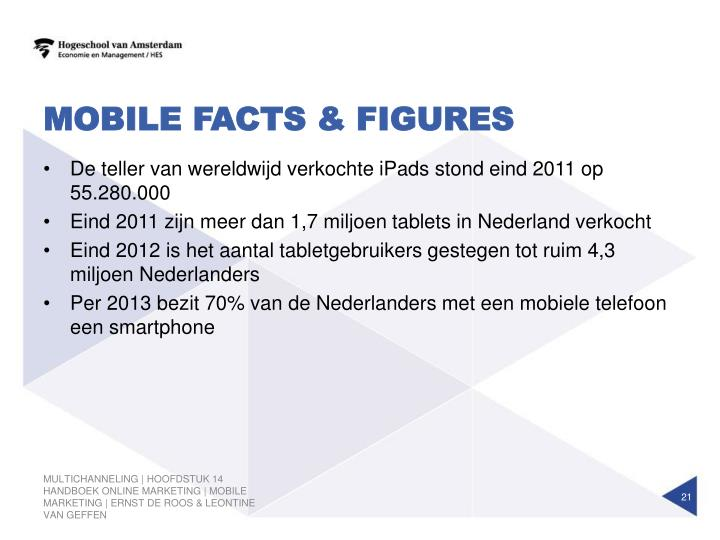 MOBILE facts & figures