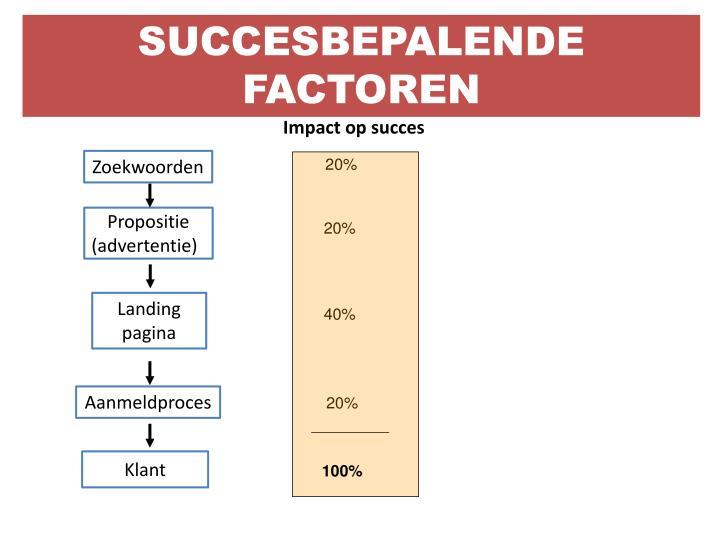 Impact op succes