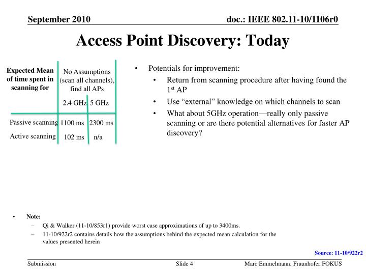 Access Point Discovery: Today