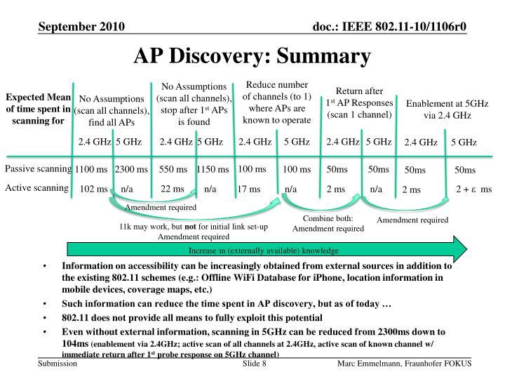 AP Discovery: Summary
