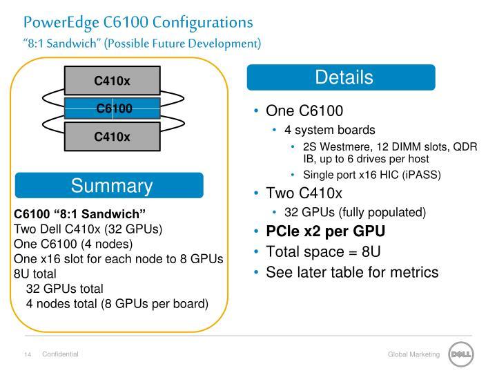 PowerEdge C6100 Configurations