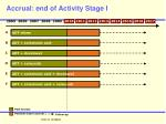 accrual end of activity stage i