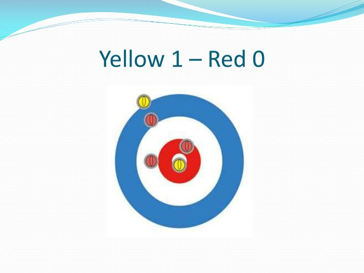 Yellow 1 – Red 0