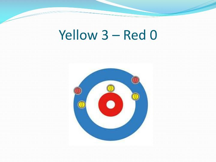 Yellow 3 – Red 0