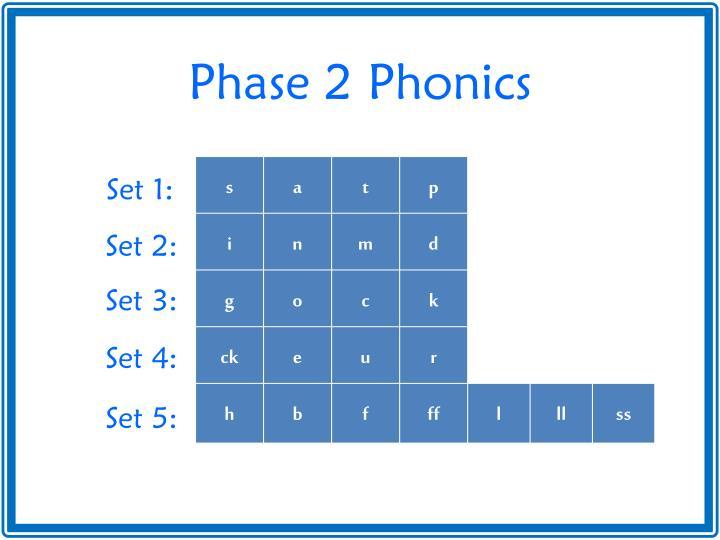Phase 2 Phonics