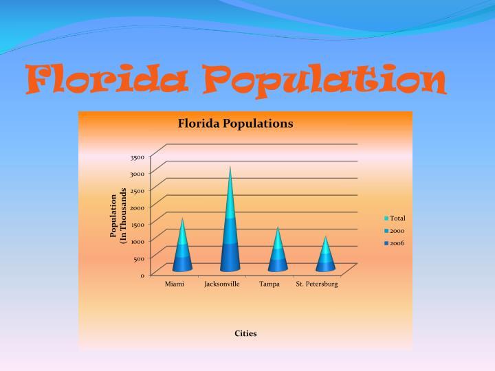 Florida Population