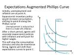 expectations augmented phillips curve