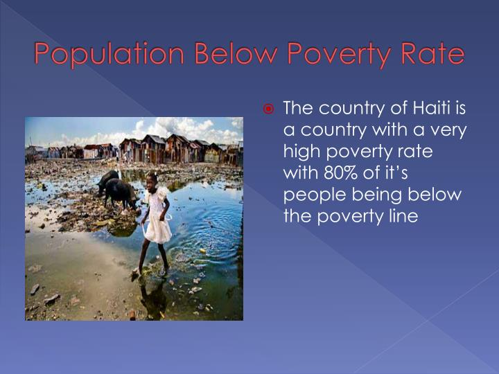 Population Below Poverty Rate
