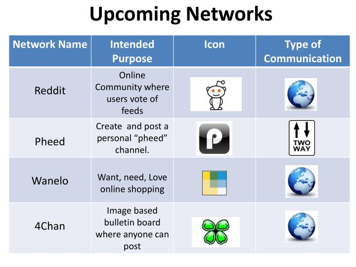 Upcoming Networks
