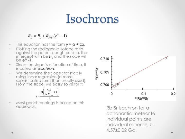 Rb-sr isochron datiert