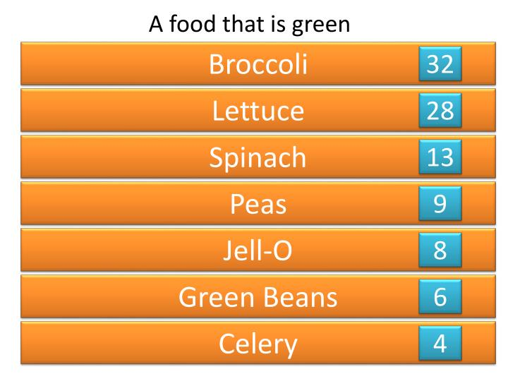 A food that is green