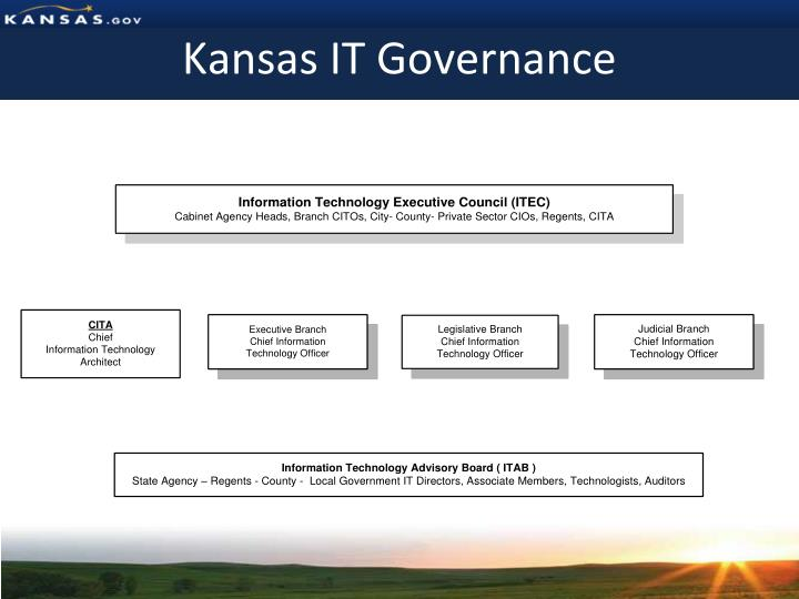 Kansas it governance