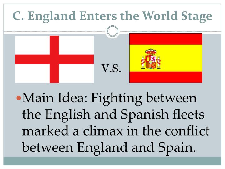 C. England Enters the World Stage