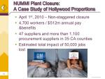 nummi plant closure a case study of hollywood proportions