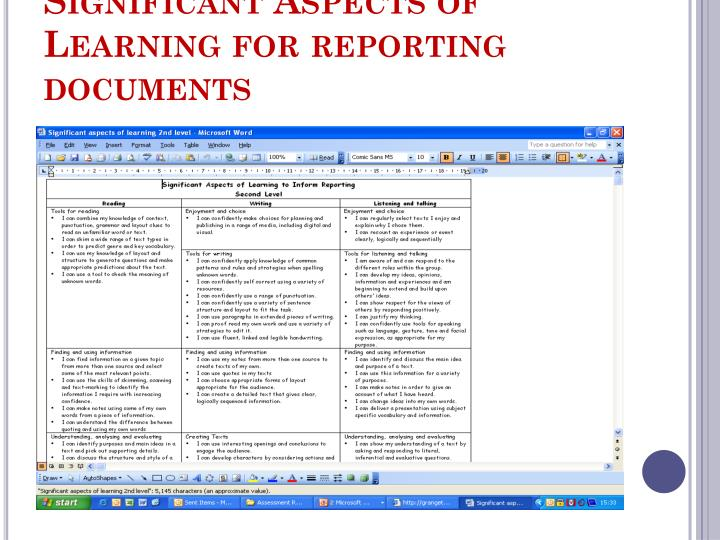 Significant Aspects of Learning for reporting documents