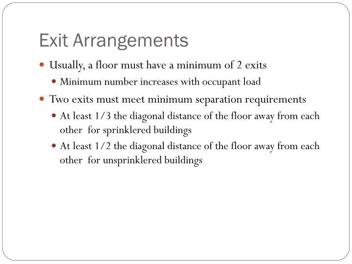 Exit Arrangements