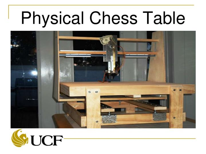Physical Chess Table