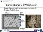 conventional spsw behavior